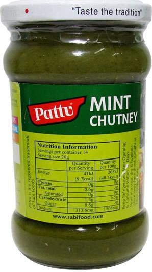 Pattu_Mint